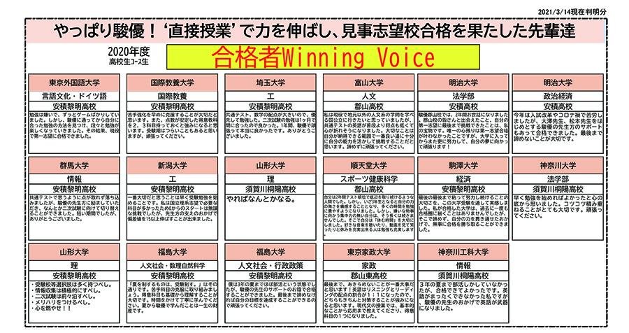 高校生winningvoice2021